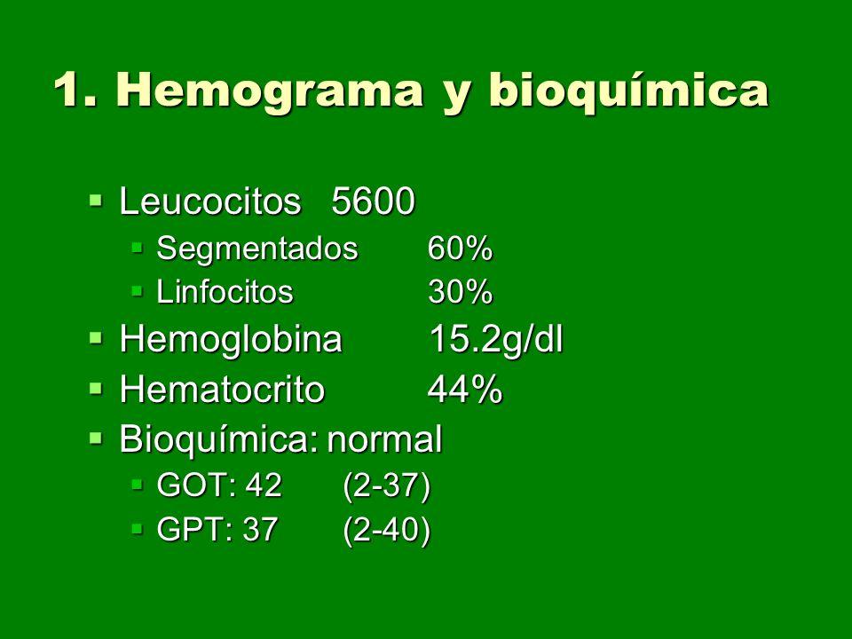 1. Hemograma y bioquímica