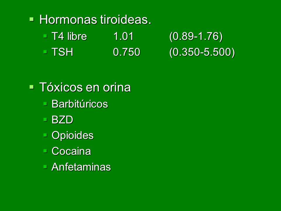 Hormonas tiroideas. Tóxicos en orina T4 libre 1.01 (0.89-1.76)