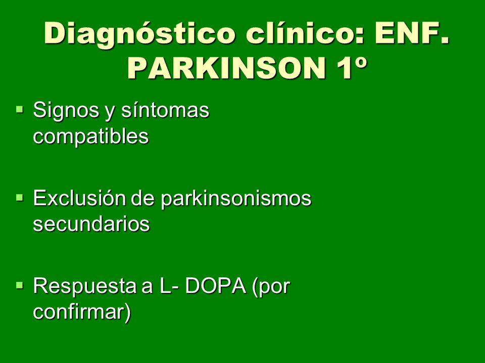 Diagnóstico clínico: ENF. PARKINSON 1º