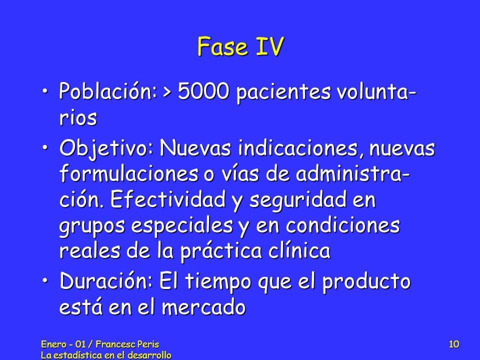 Fase IV Población: > 5000 pacientes volunta-rios