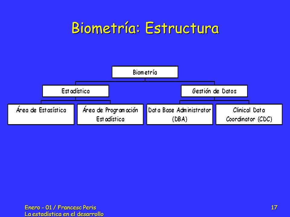 Biometría: Estructura