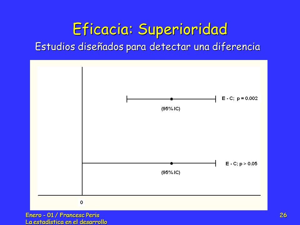Eficacia: Superioridad