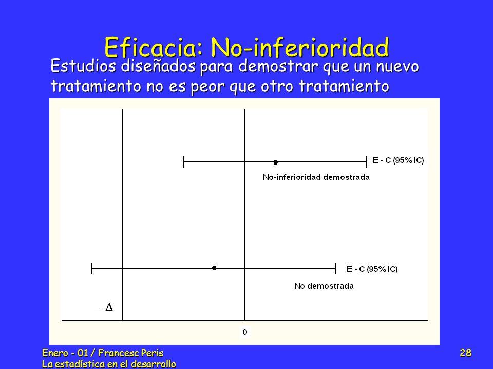 Eficacia: No-inferioridad