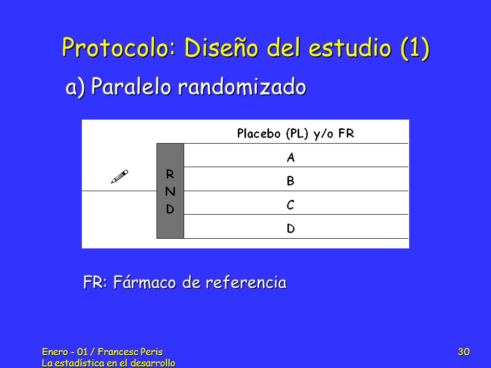 Protocolo: Diseño del estudio (1)