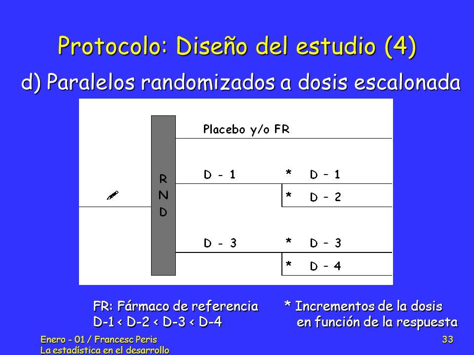 Protocolo: Diseño del estudio (4)