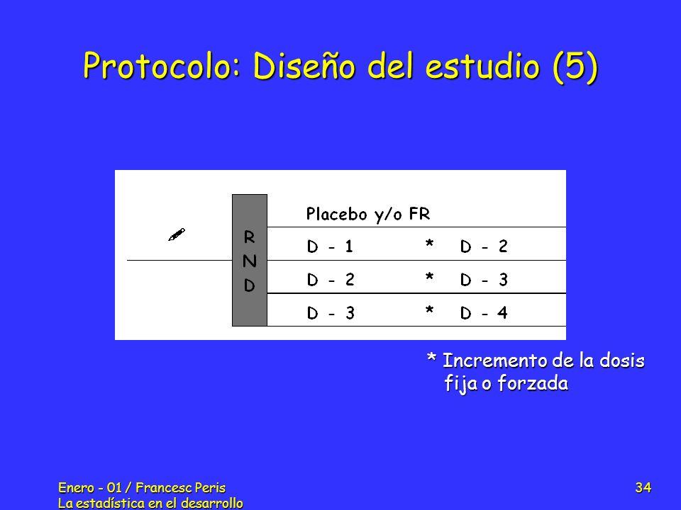 Protocolo: Diseño del estudio (5)