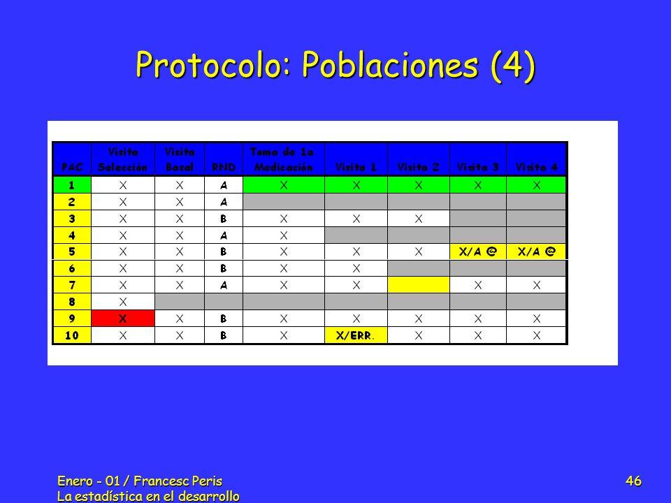 Protocolo: Poblaciones (4)