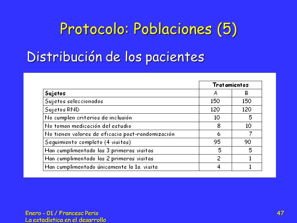 Protocolo: Poblaciones (5)
