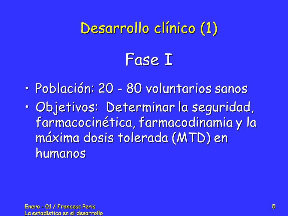 Fase I Desarrollo clínico (1) Población: 20 - 80 voluntarios sanos