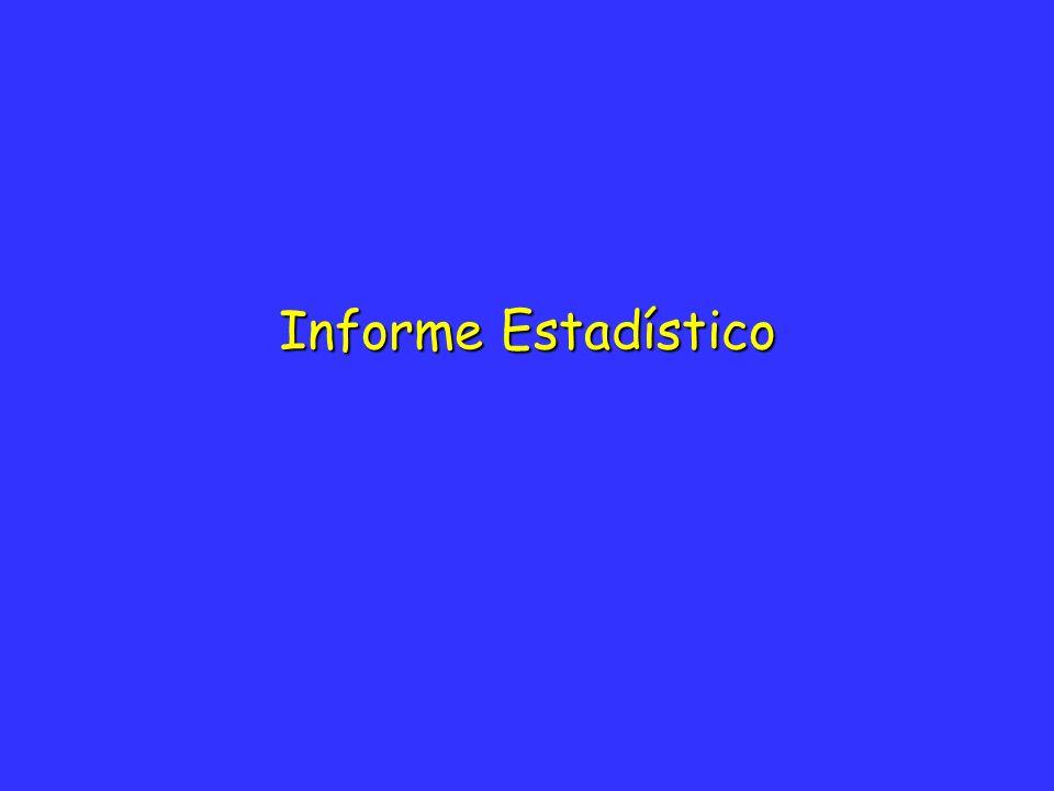 Informe Estadístico