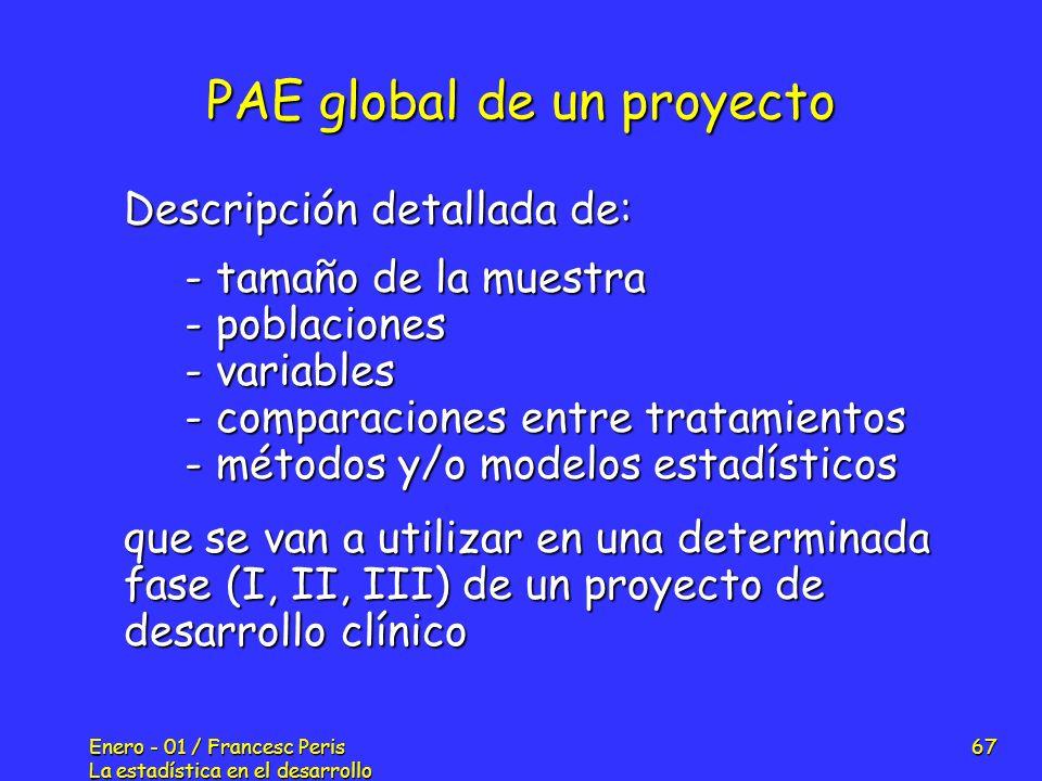 PAE global de un proyecto