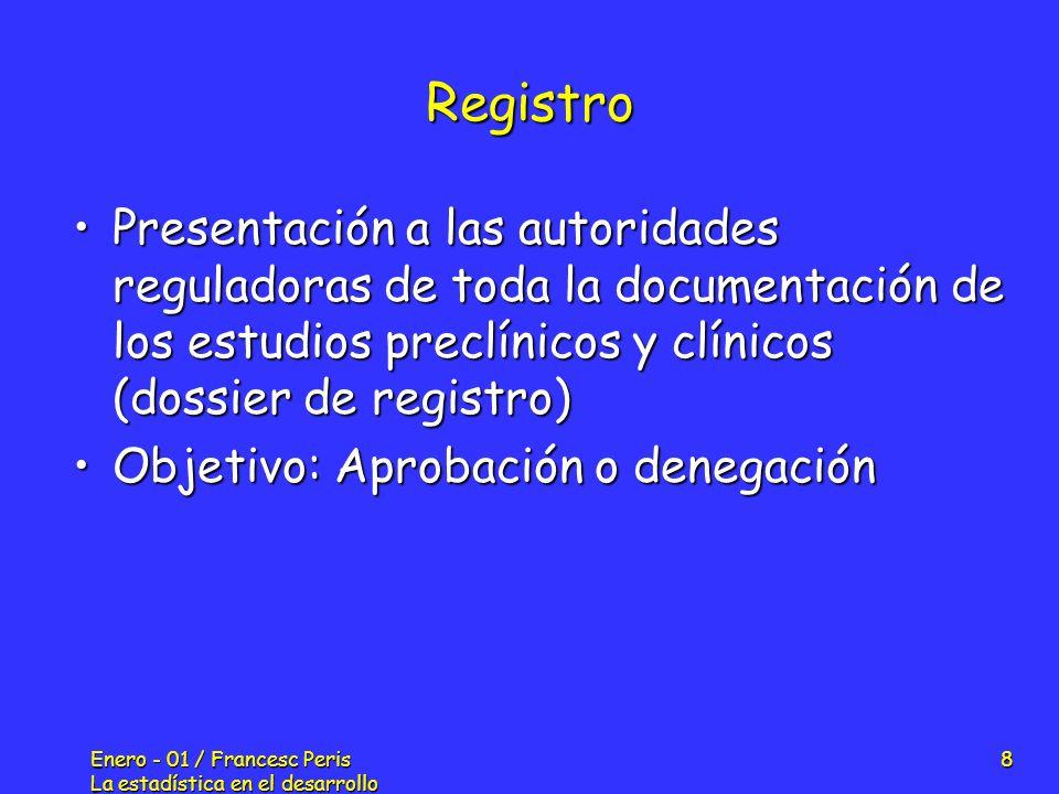 Registro Presentación a las autoridades reguladoras de toda la documentación de los estudios preclínicos y clínicos (dossier de registro)