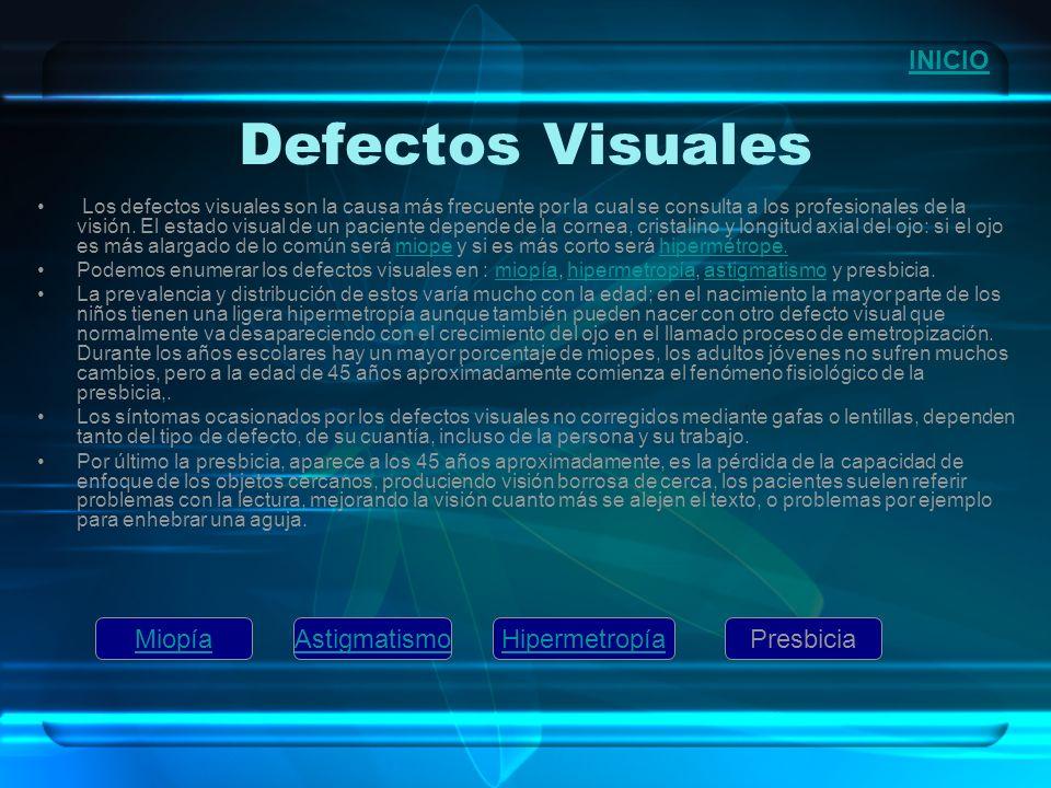 Defectos Visuales INICIO Miopía Astigmatismo Hipermetropía Presbicia