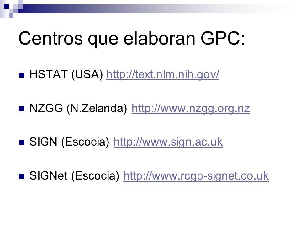 Centros que elaboran GPC: