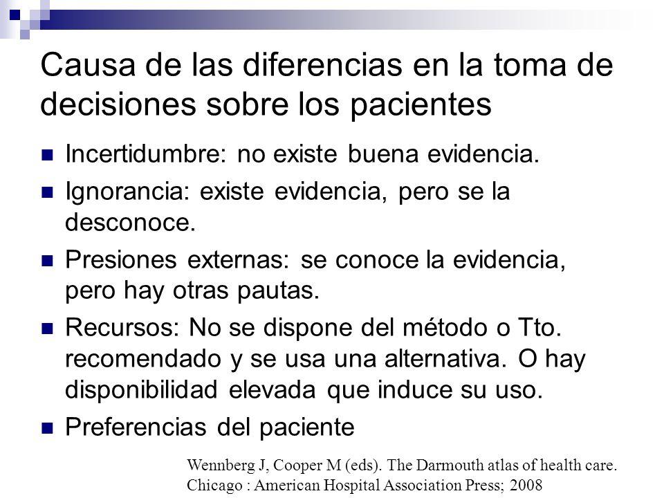 Causa de las diferencias en la toma de decisiones sobre los pacientes