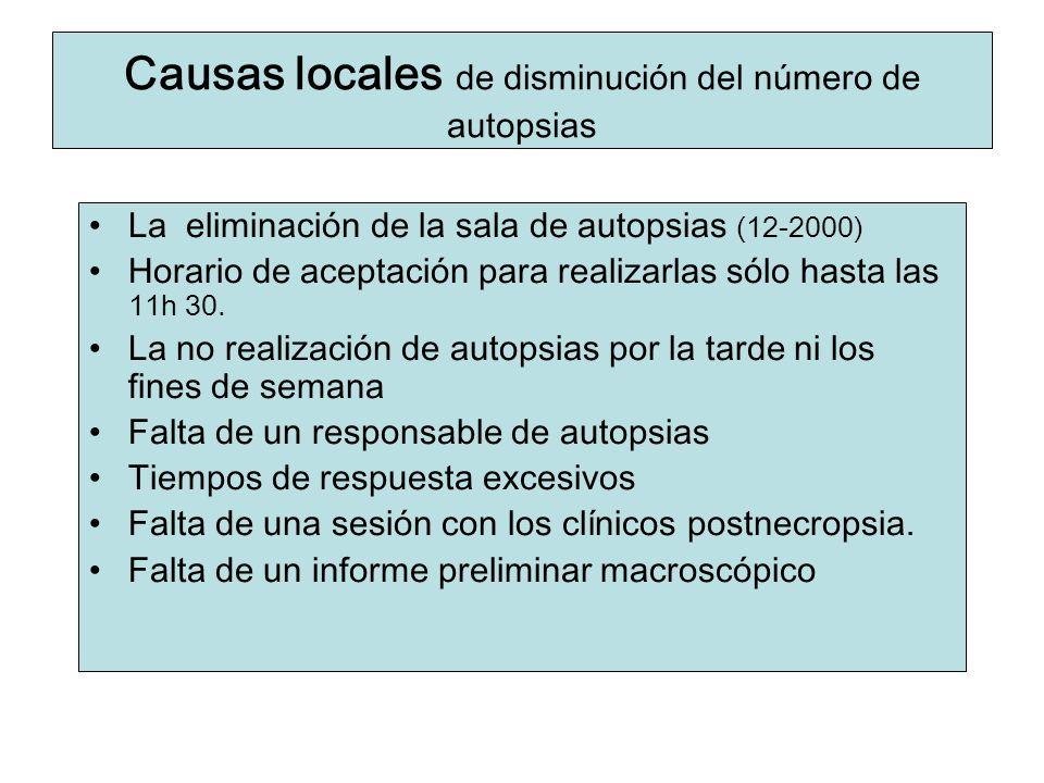 Causas locales de disminución del número de autopsias