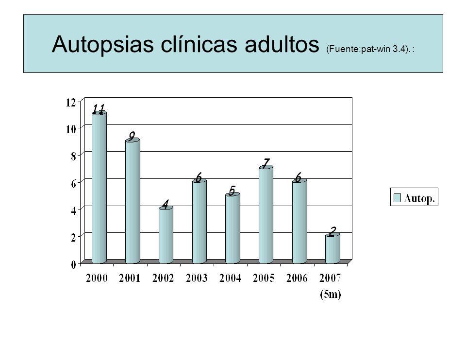Autopsias clínicas adultos (Fuente:pat-win 3.4). :