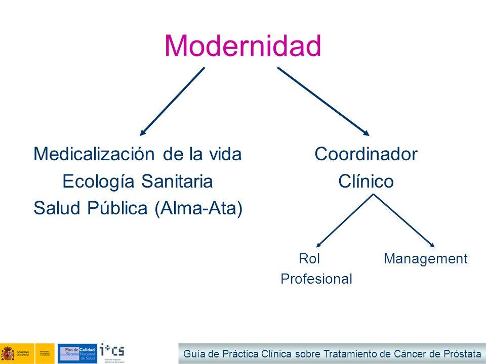 Modernidad Medicalización de la vida Ecología Sanitaria