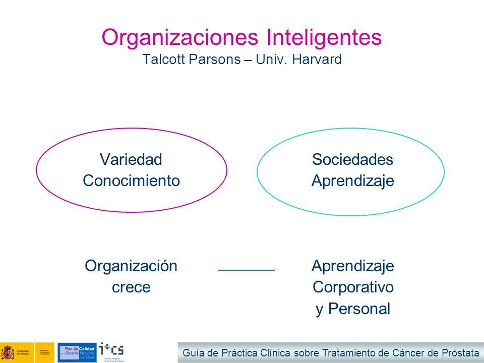 Organizaciones Inteligentes Talcott Parsons – Univ. Harvard