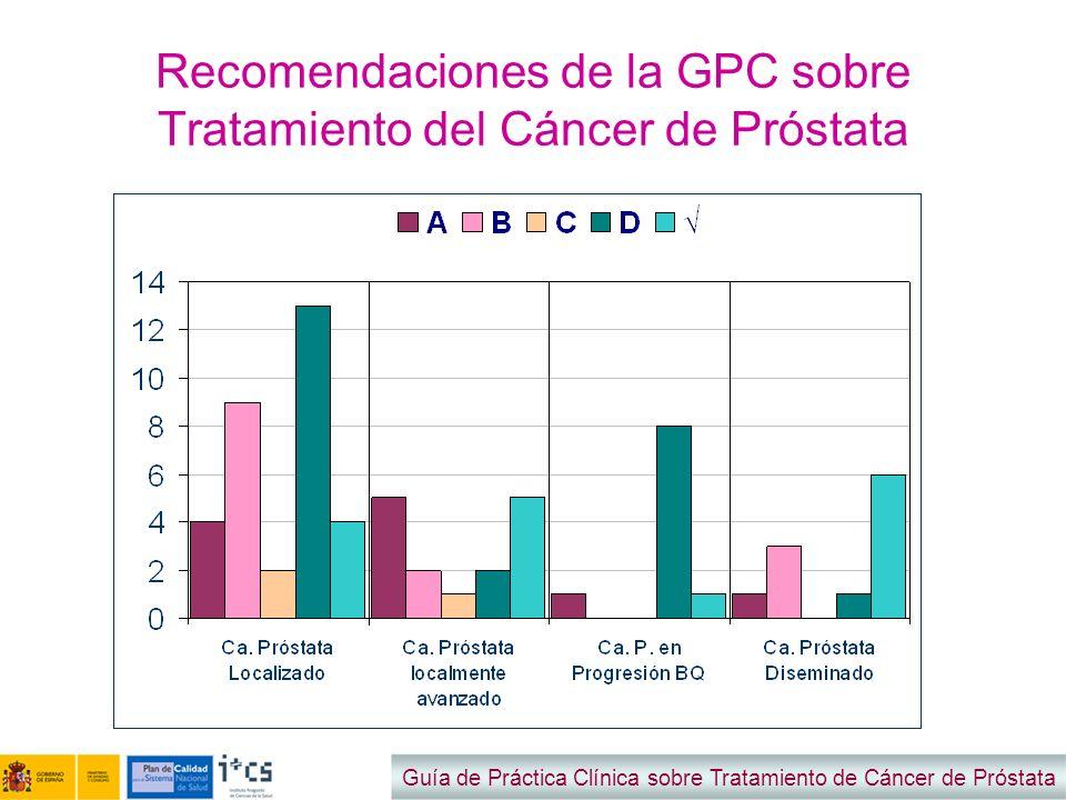 Recomendaciones de la GPC sobre Tratamiento del Cáncer de Próstata