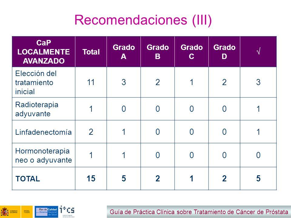 Recomendaciones (III)