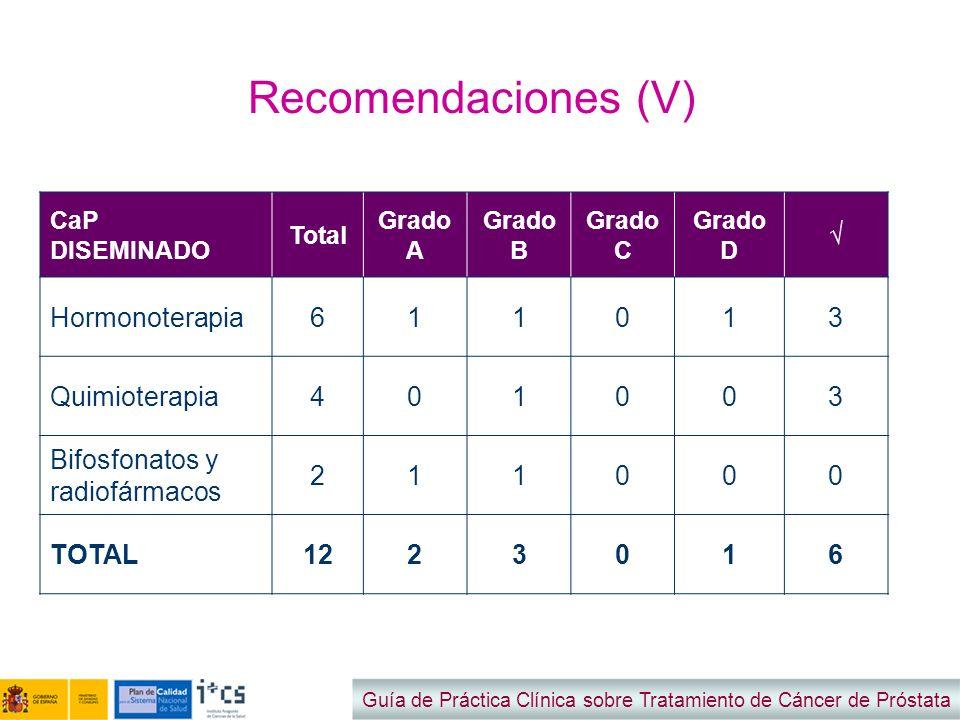 Recomendaciones (V) Hormonoterapia 6 1 3 Quimioterapia 4