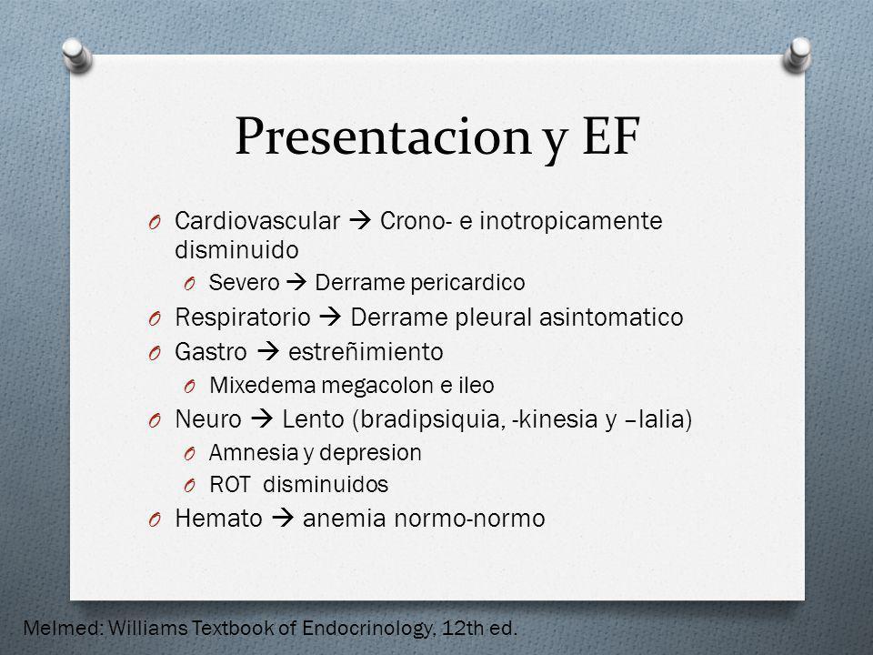 Presentacion y EF Cardiovascular  Crono- e inotropicamente disminuido