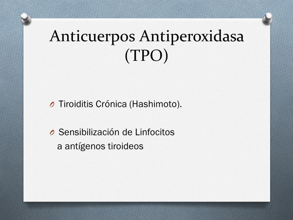 Anticuerpos Antiperoxidasa (TPO)