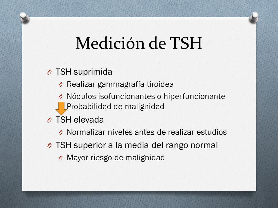 Medición de TSH TSH suprimida TSH elevada