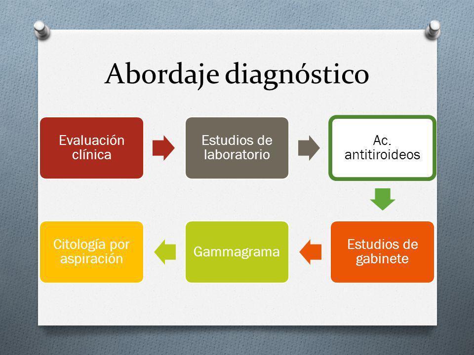 Abordaje diagnóstico Evaluación clínica Estudios de laboratorio
