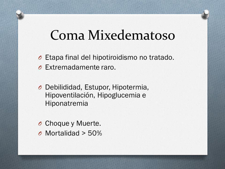 Coma Mixedematoso Etapa final del hipotiroidismo no tratado.