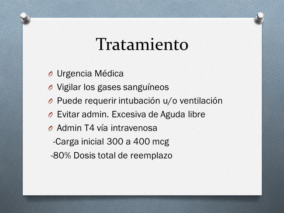 Tratamiento Urgencia Médica Vigilar los gases sanguíneos
