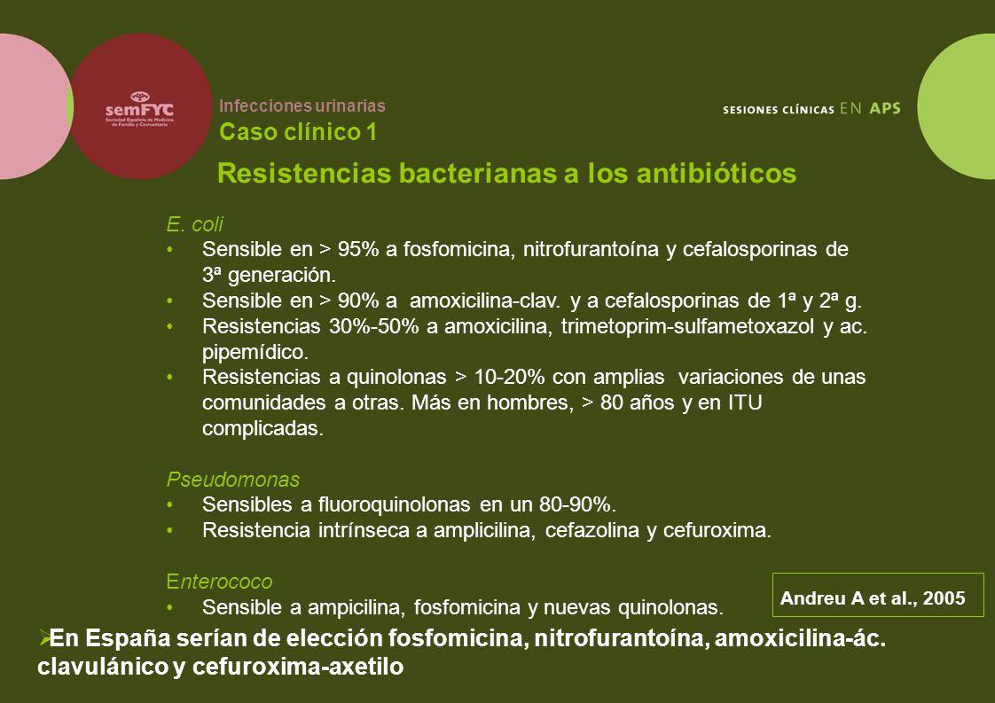 Infecciones urinarias Caso clínico 1