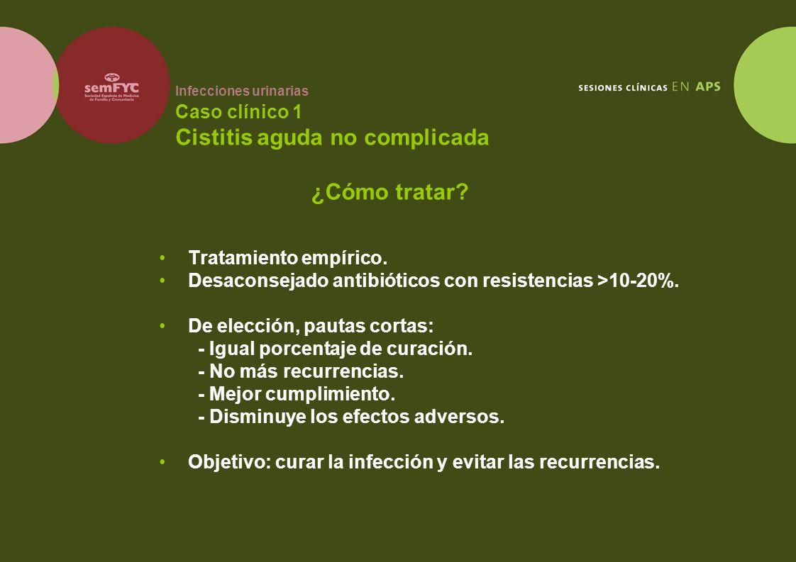 Infecciones urinarias Caso clínico 1 Cistitis aguda no complicada