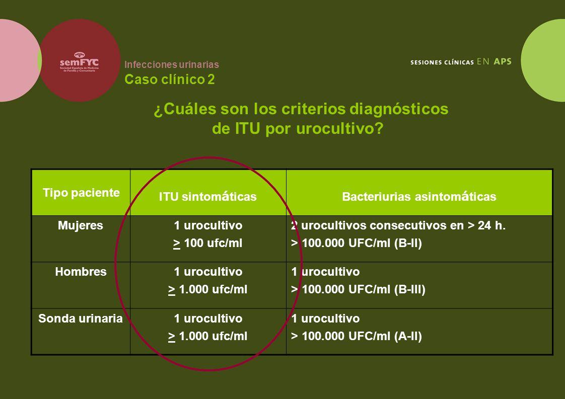 Infecciones urinarias Caso clínico 2