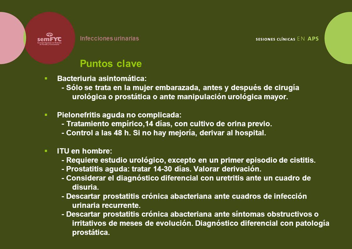 Infecciones urinarias Puntos clave