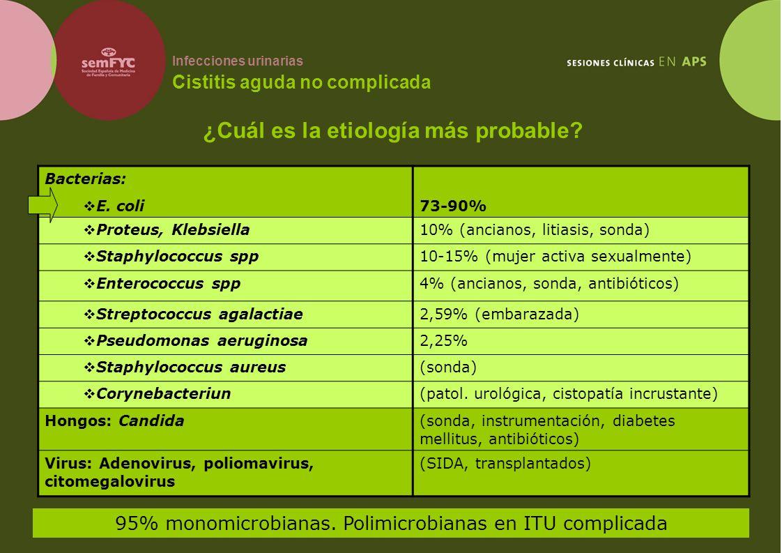 95% monomicrobianas. Polimicrobianas en ITU complicada