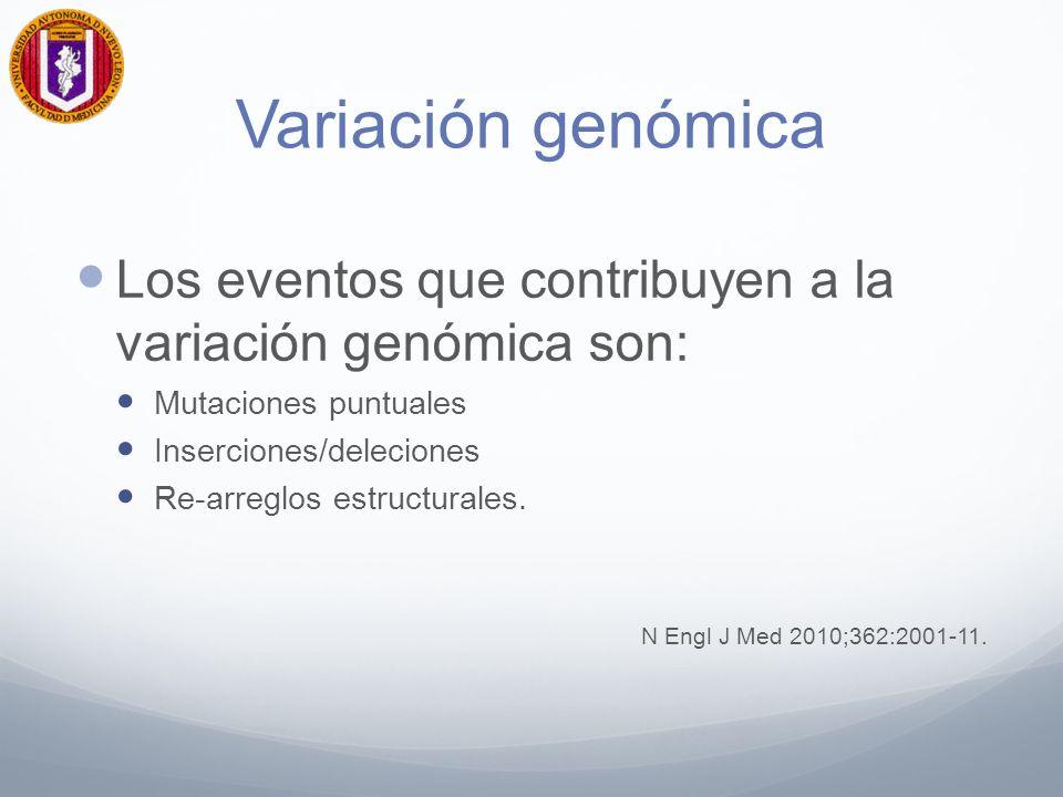 Variación genómica Los eventos que contribuyen a la variación genómica son: Mutaciones puntuales.