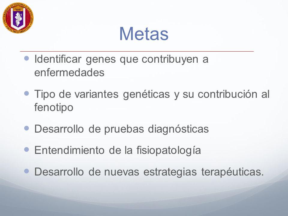 Metas Identificar genes que contribuyen a enfermedades