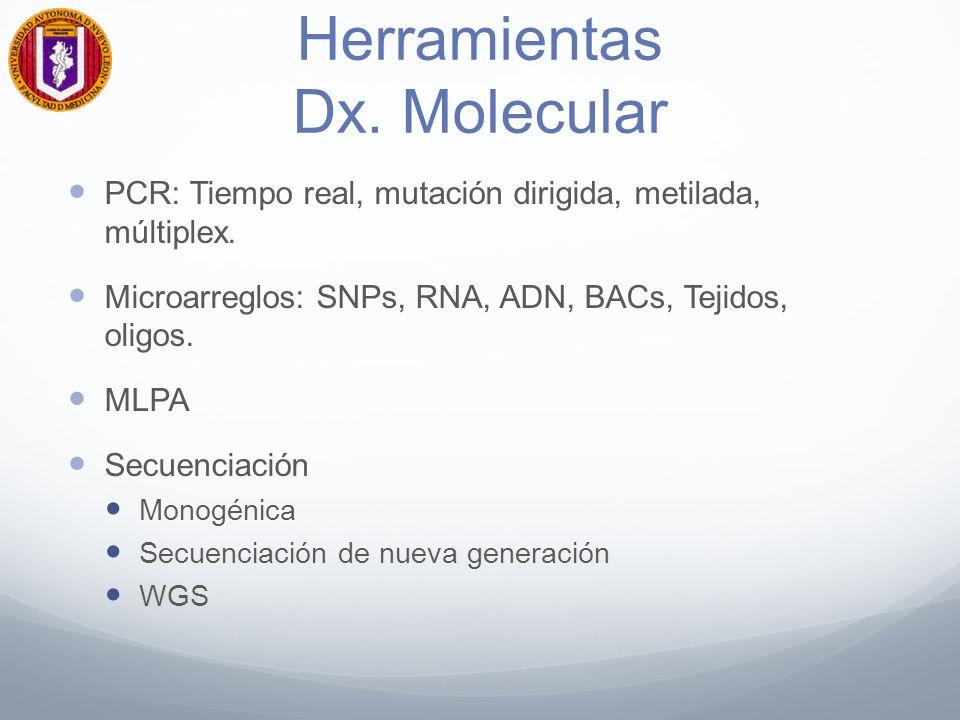 Herramientas Dx. Molecular