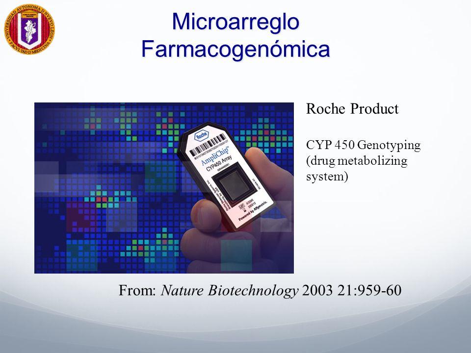 Microarreglo Farmacogenómica