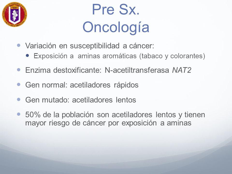 Pre Sx. Oncología Variación en susceptibilidad a cáncer: