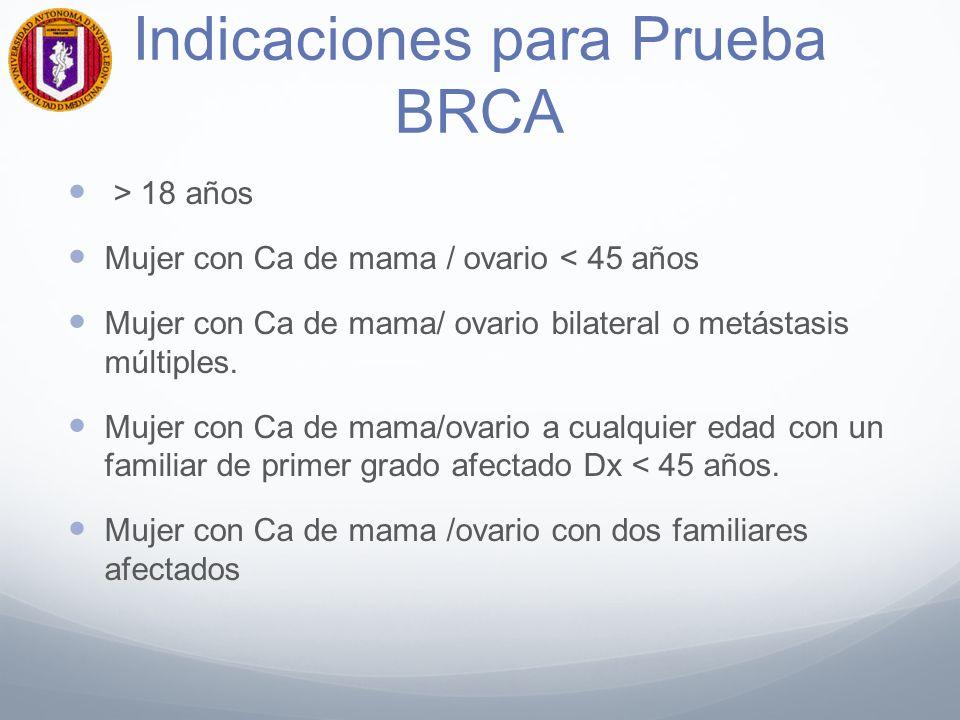 Indicaciones para Prueba BRCA