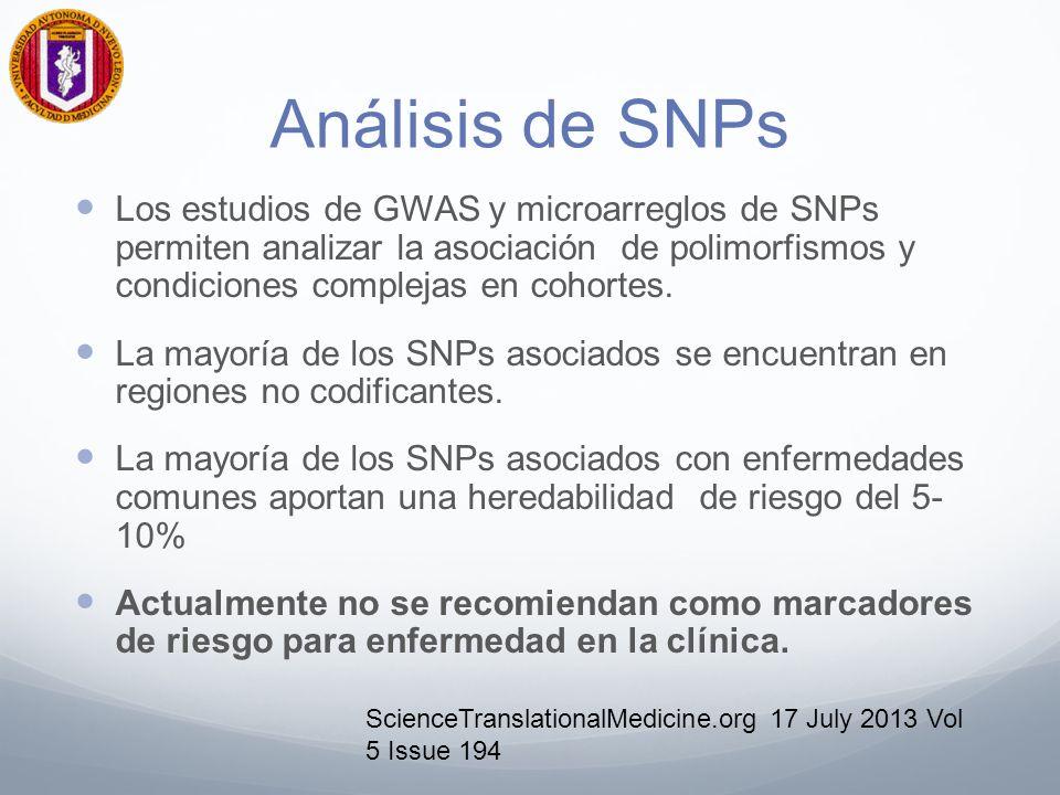 Análisis de SNPs