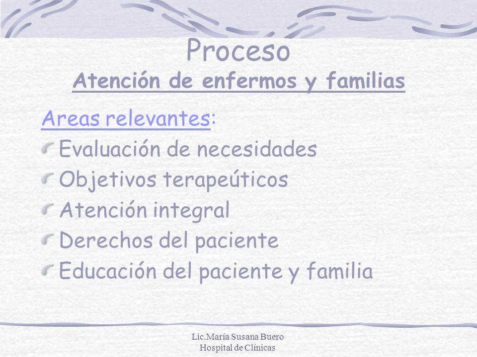 Proceso Atención de enfermos y familias