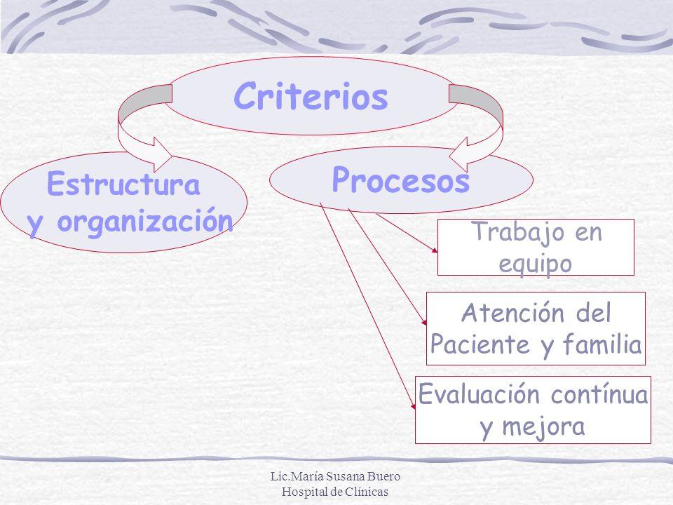 Lic.María Susana Buero Hospital de Clínicas
