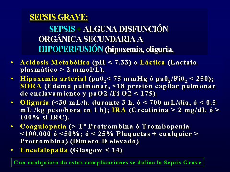 Sepsis Grave Sospecha Clínica de Infección Sepsis