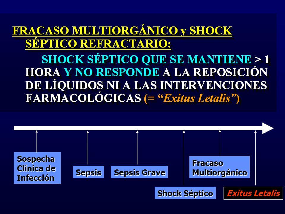 Fracaso Multiorgánico. Exitus Letalis. Sospecha Clínica de.
