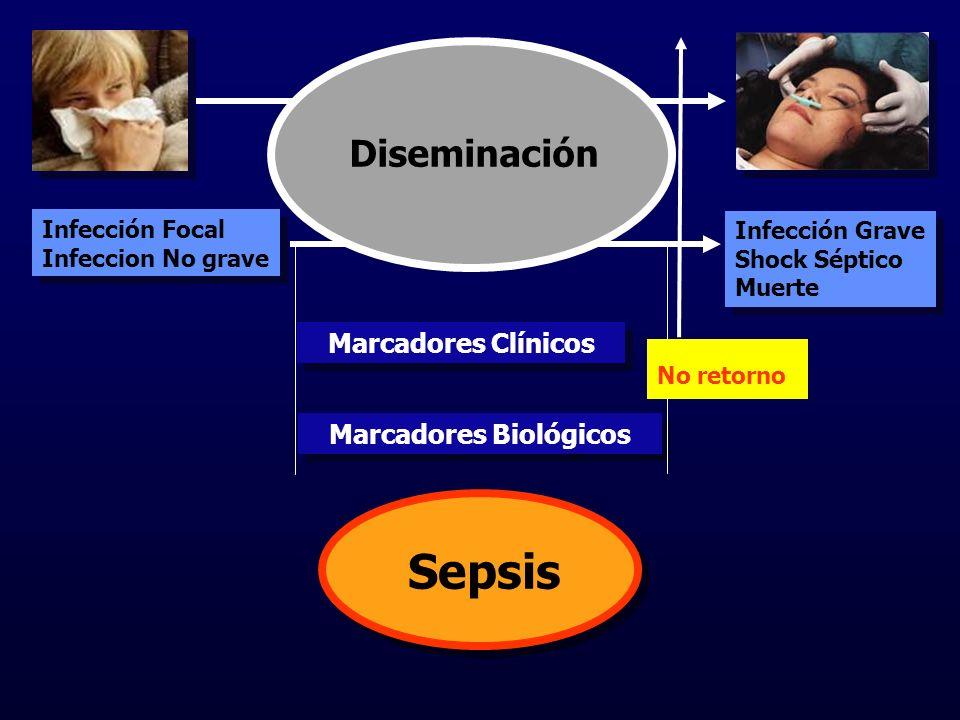 Diseminación Sepsis Infección Focal Infección Grave Infeccion No grave