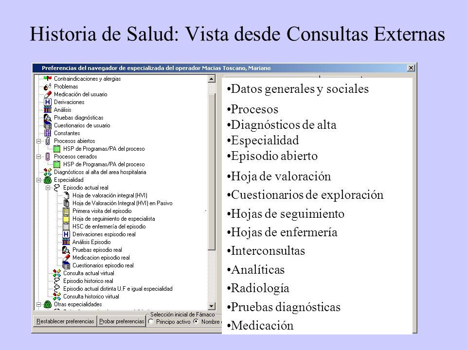 Historia de Salud: Vista desde Consultas Externas